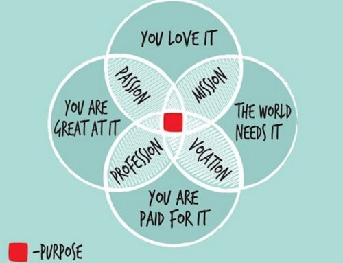 Purpose drives Success and Happiness